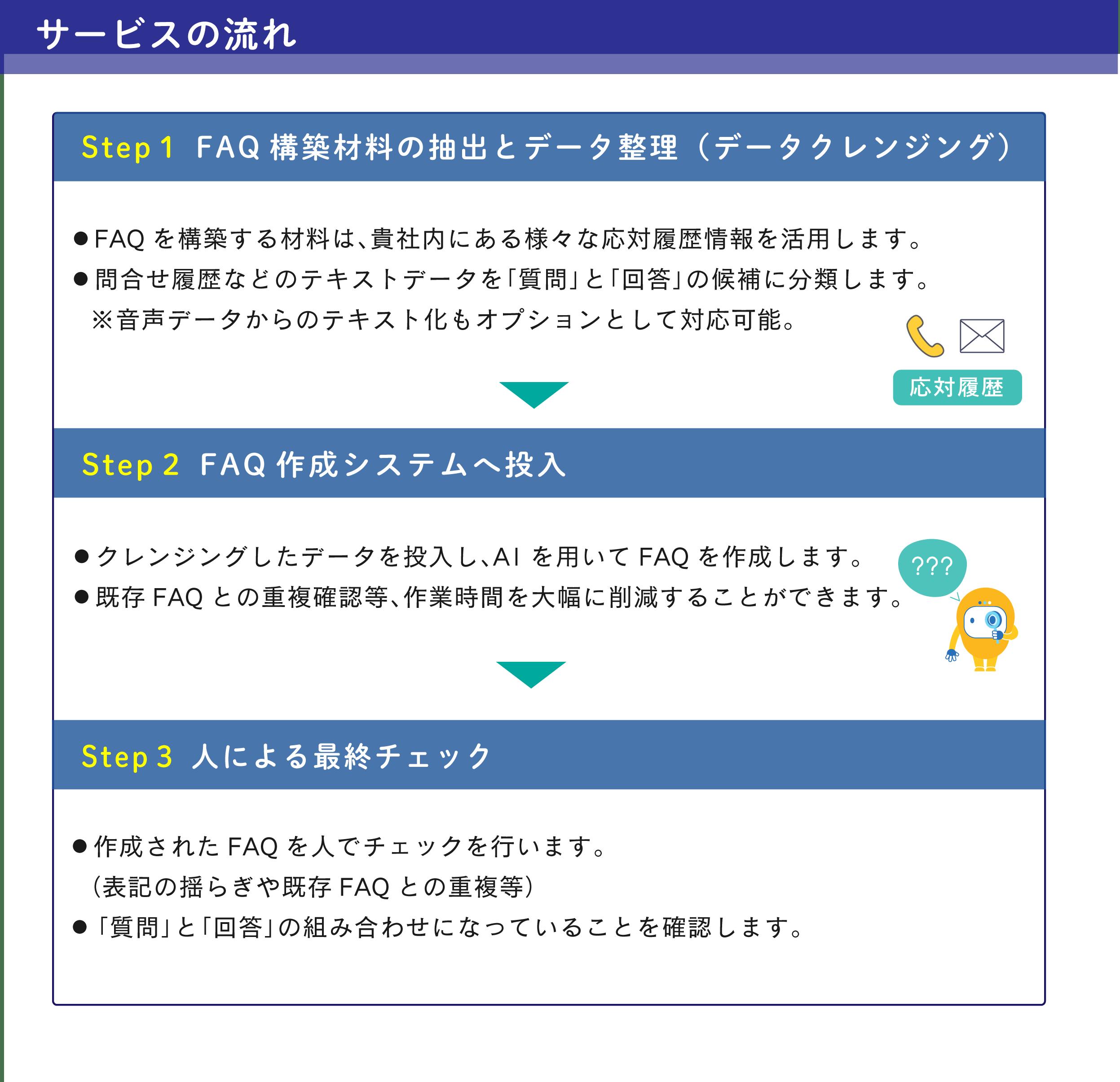 AI_FAQ讒狗ッ・3