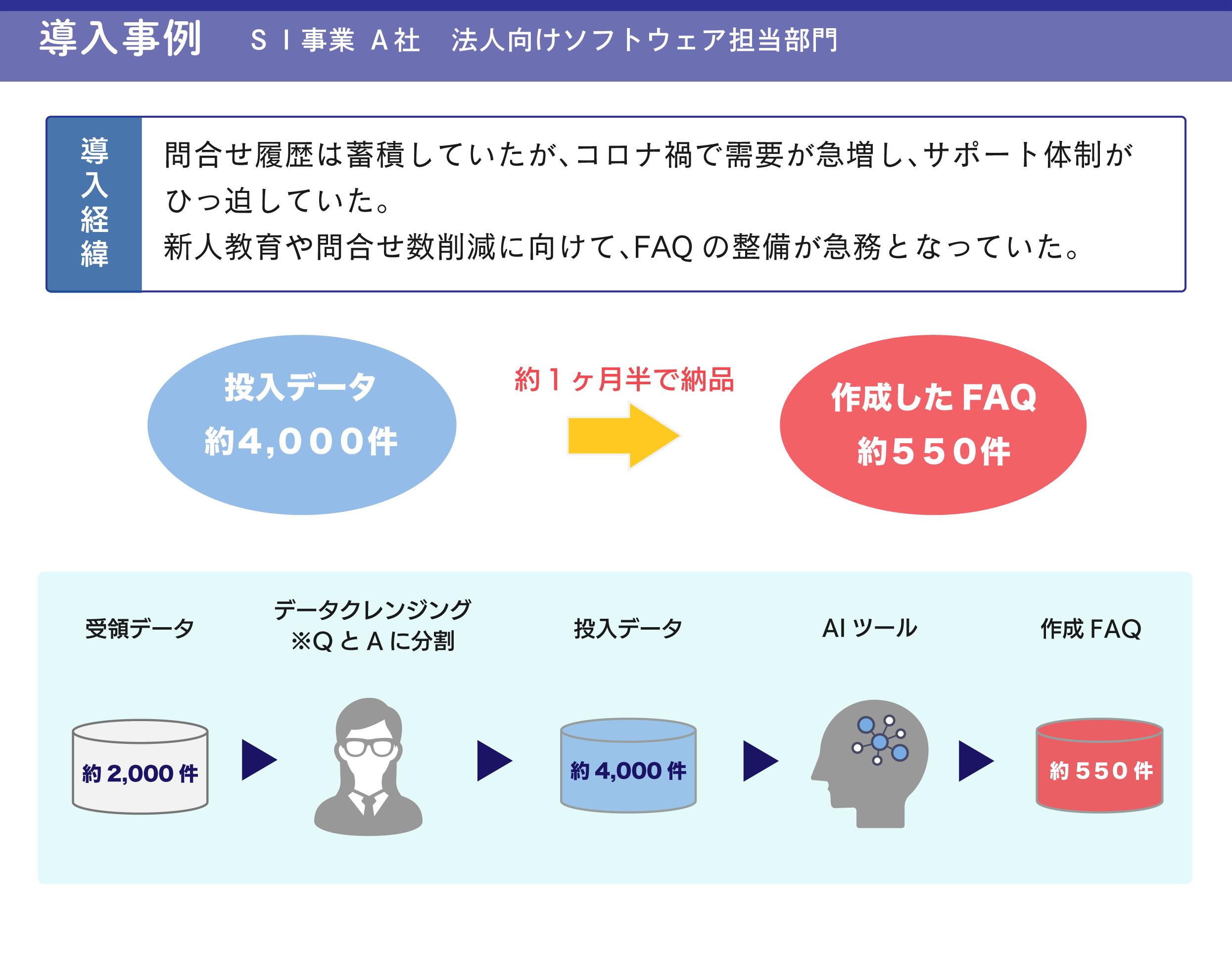 AI_FAQ讒狗ッ・4